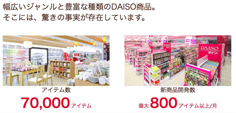 ダイソー仕入れの対象商品数